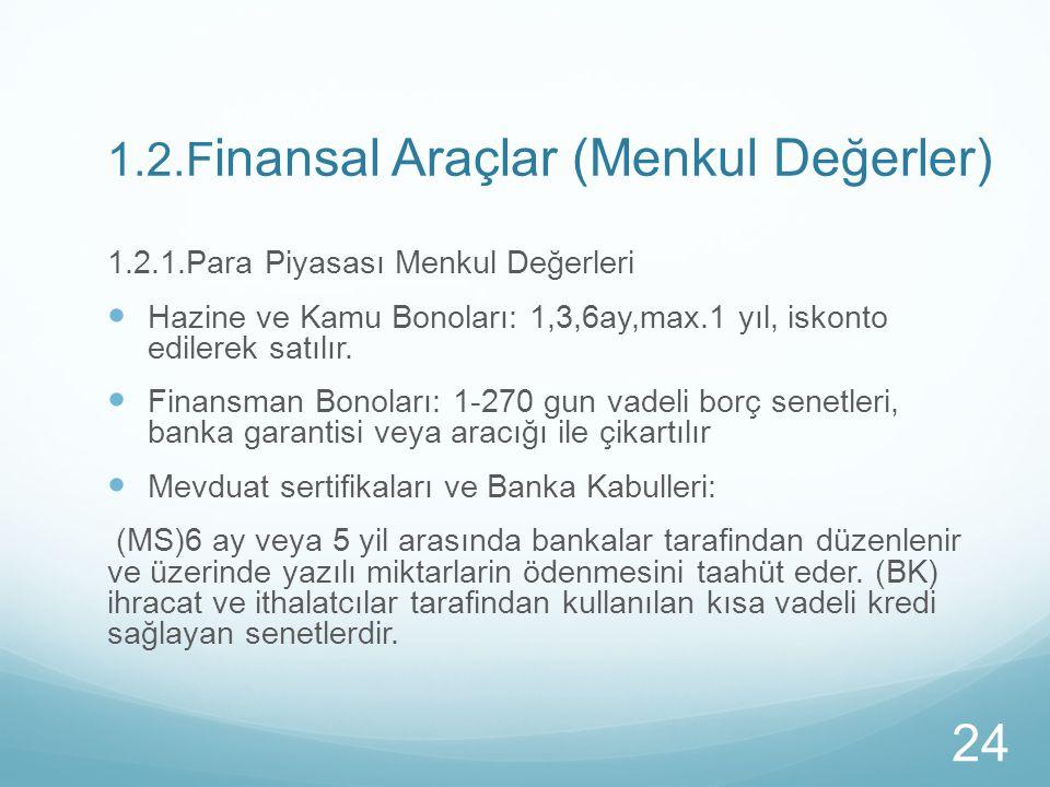 1.2.Finansal Araçlar (Menkul Değerler)