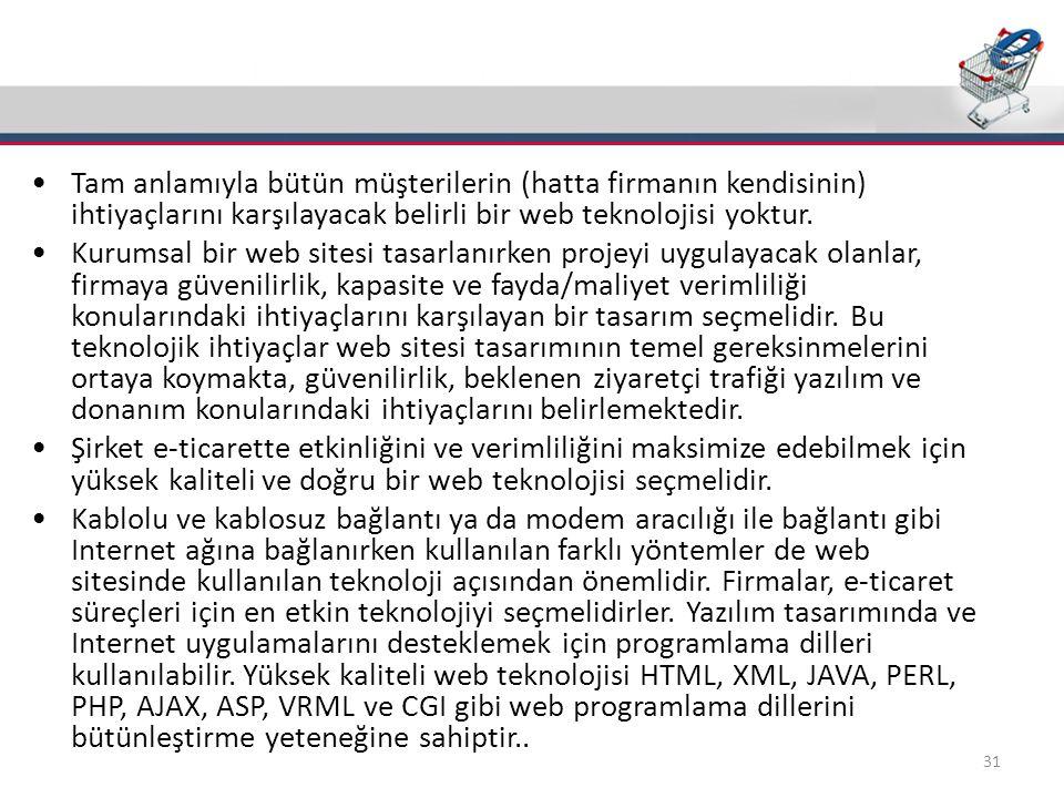 E-Ticaret Sitesinde Teknolojik Kalite