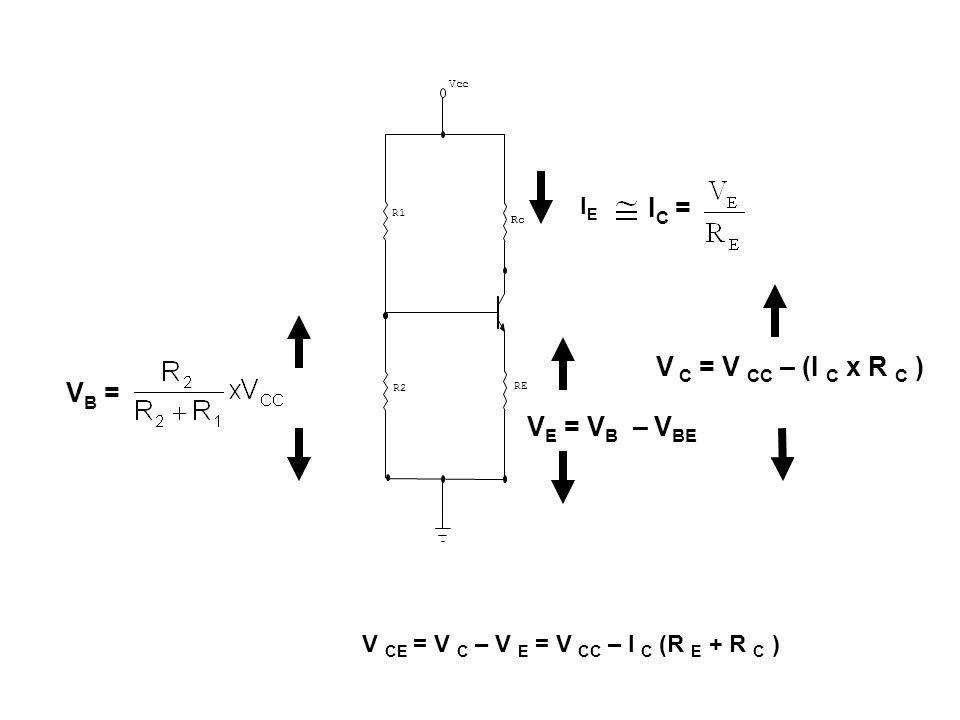 V CE = V C – V E = V CC – I C (R E + R C )