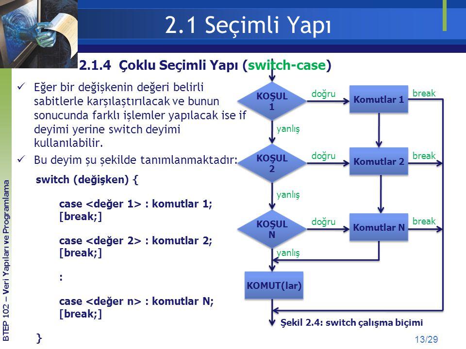 2.1 Seçimli Yapı 2.1.4 Çoklu Seçimli Yapı (switch-case)