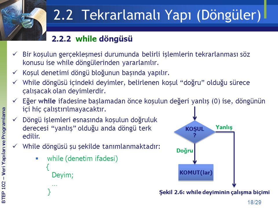 2.2 Tekrarlamalı Yapı (Döngüler)