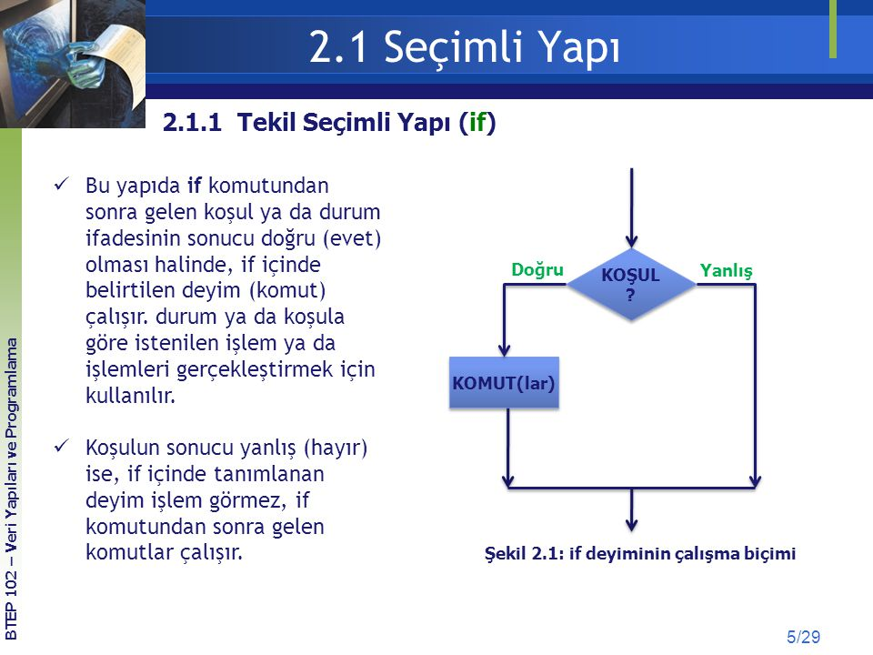 2.1 Seçimli Yapı 2.1.1 Tekil Seçimli Yapı (if)