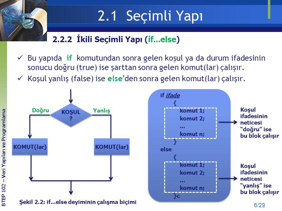 2.1 Seçimli Yapı 2.2.2 İkili Seçimli Yapı (if...else)