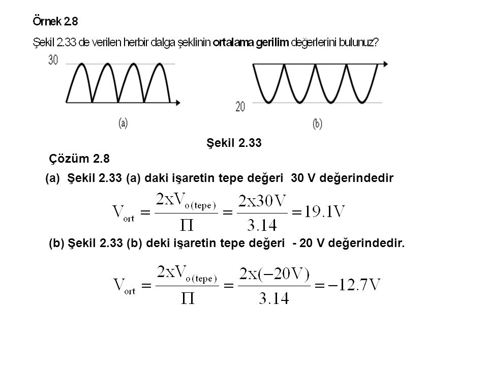 Şekil 2.33 Çözüm 2.8. (a) Şekil 2.33 (a) daki işaretin tepe değeri 30 V değerindedir.