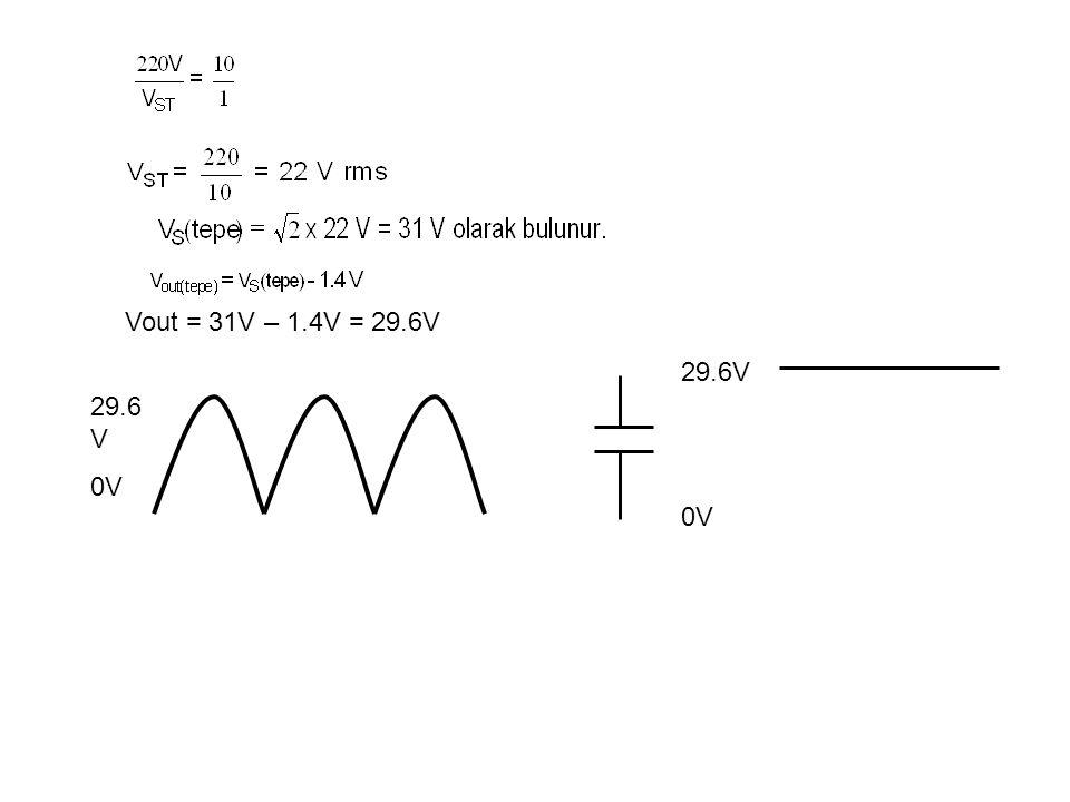 Vout = 31V – 1.4V = 29.6V 29.6V 0V 29.6V 0V