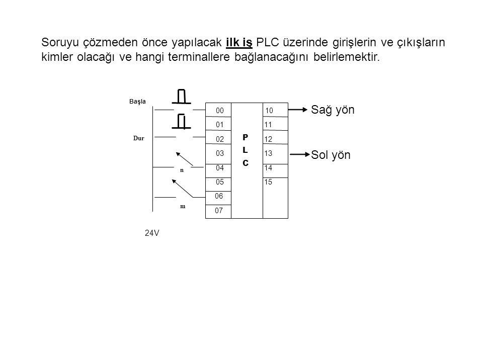 Soruyu çözmeden önce yapılacak ilk iş PLC üzerinde girişlerin ve çıkışların kimler olacağı ve hangi terminallere bağlanacağını belirlemektir.