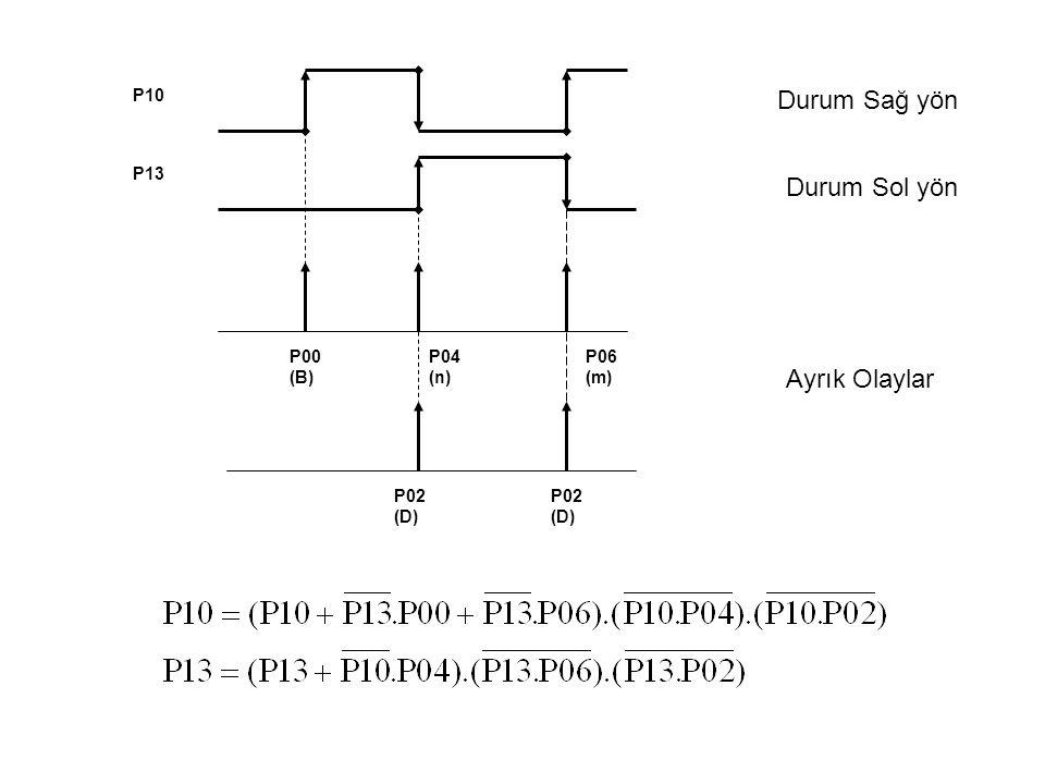 Durum Sağ yön Durum Sol yön Ayrık Olaylar P00(B) P02(D) P04(n) P06(m)
