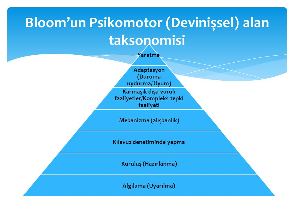 Bloom'un Psikomotor (Devinişsel) alan taksonomisi