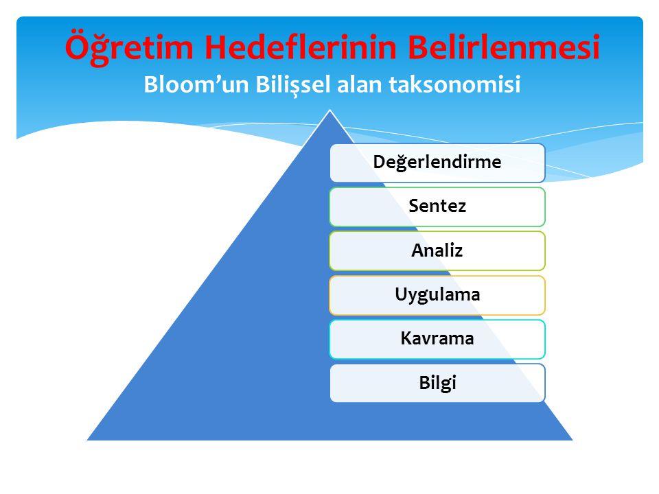 Öğretim Hedeflerinin Belirlenmesi Bloom'un Bilişsel alan taksonomisi