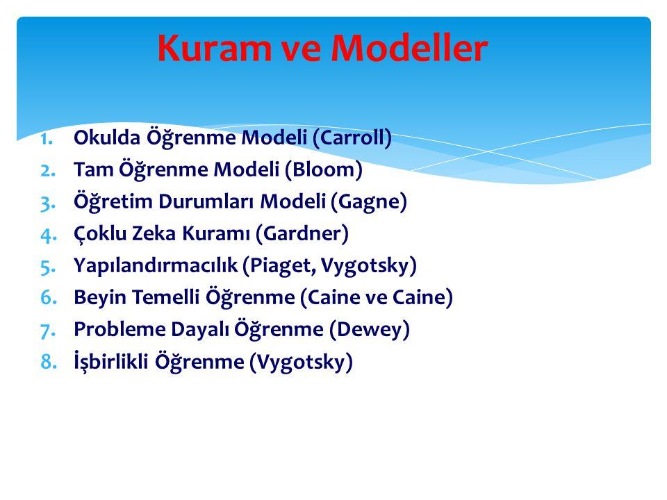 Kuram ve Modeller Okulda Öğrenme Modeli (Carroll)