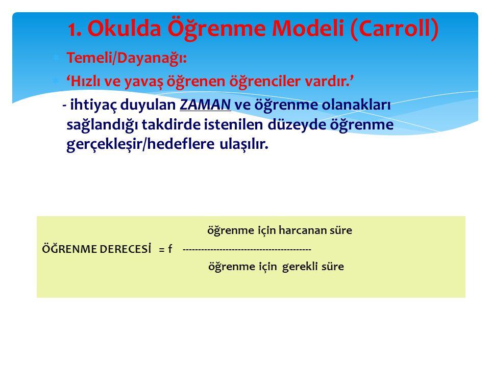 1. Okulda Öğrenme Modeli (Carroll)