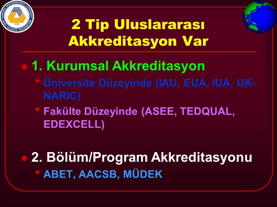 2 Tip Uluslararası Akkreditasyon Var