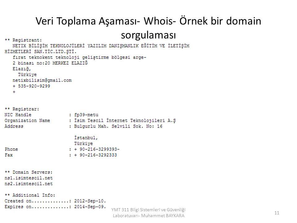 Veri Toplama Aşaması- Whois- Örnek bir domain sorgulaması