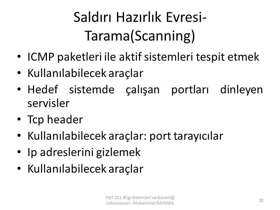 Saldırı Hazırlık Evresi- Tarama(Scanning)