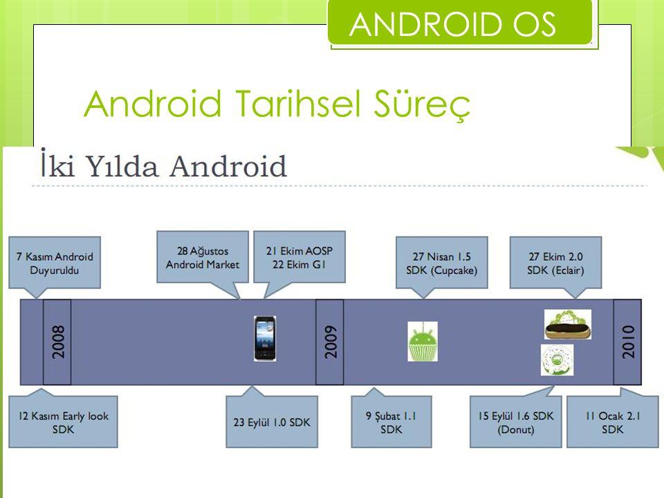 Android Tarihsel Süreç