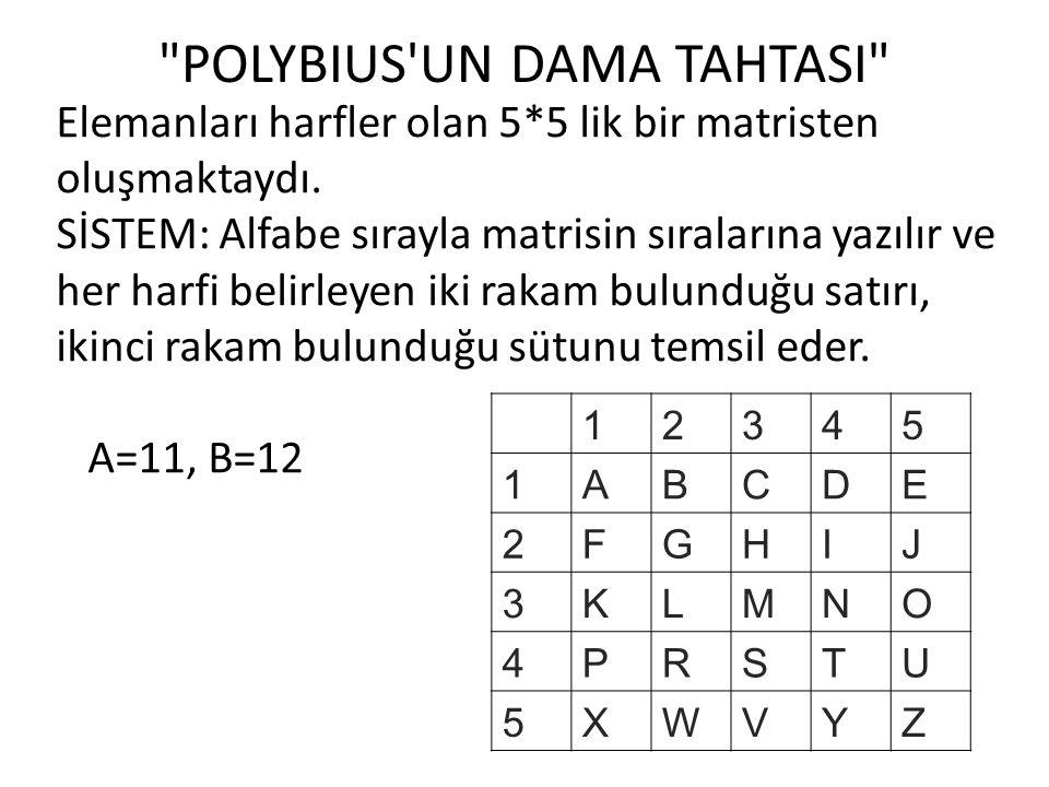 POLYBIUS UN DAMA TAHTASI