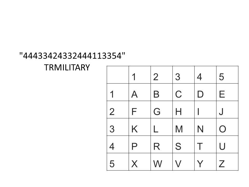 44433424332444113354 TRMILITARY 1 2 3 4 5 A B C D E F G H I J K L M N O P R S T U X W V Y Z
