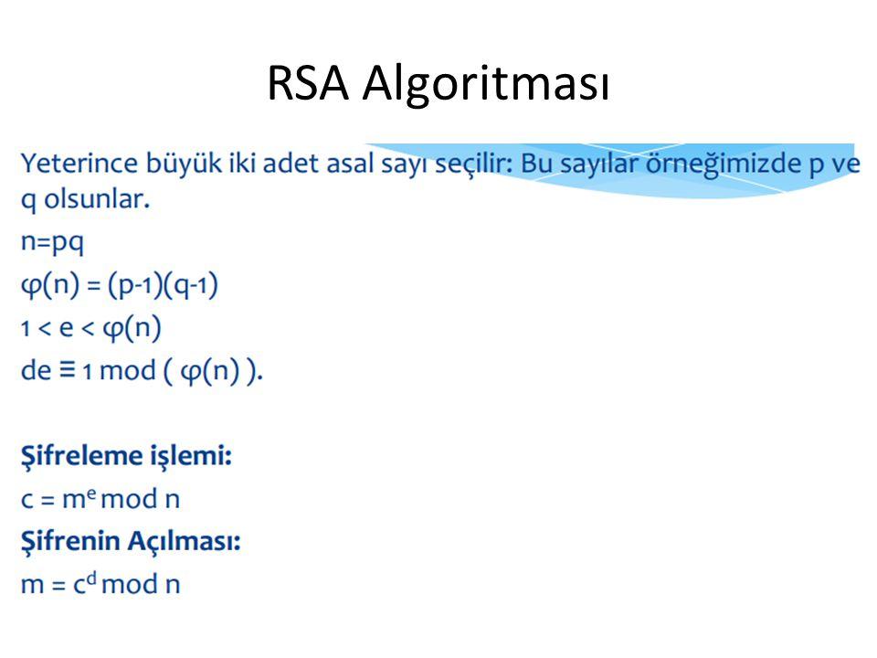 RSA Algoritması