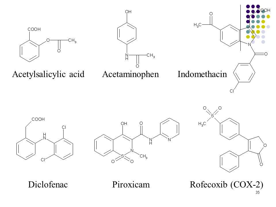 Acetylsalicylic acid Acetaminophen Indomethacin Diclofenac Piroxicam