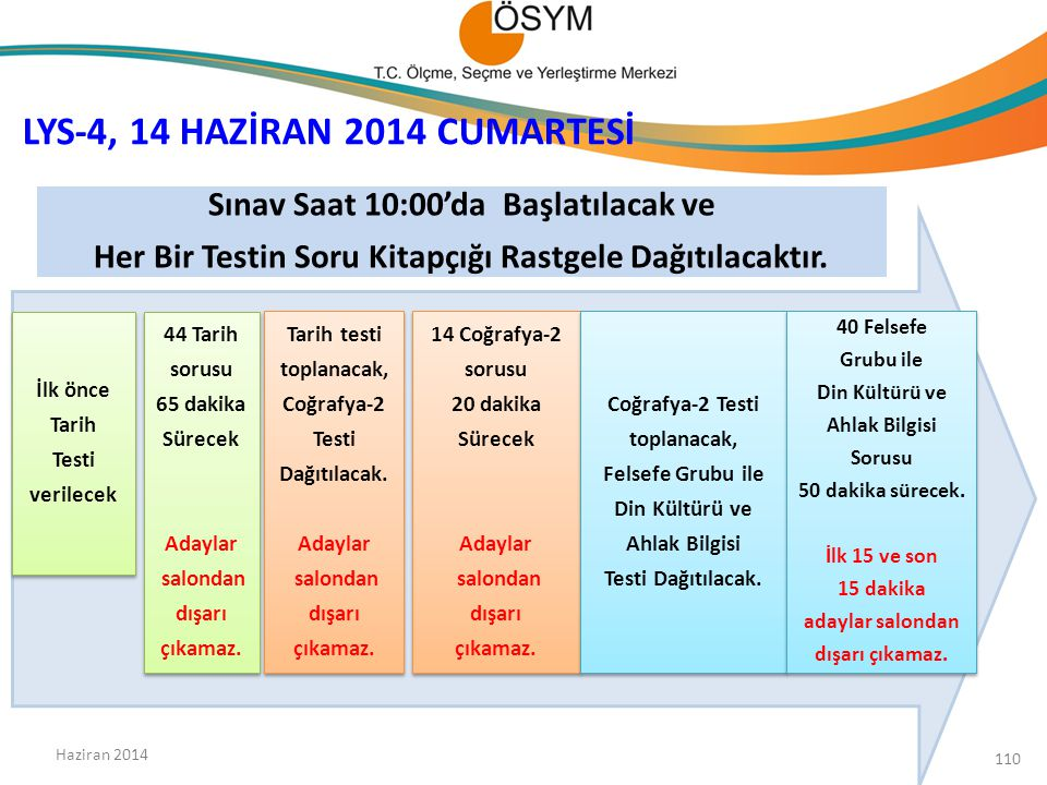 LYS-4, 14 HAZİRAN 2014 CUMARTESİ