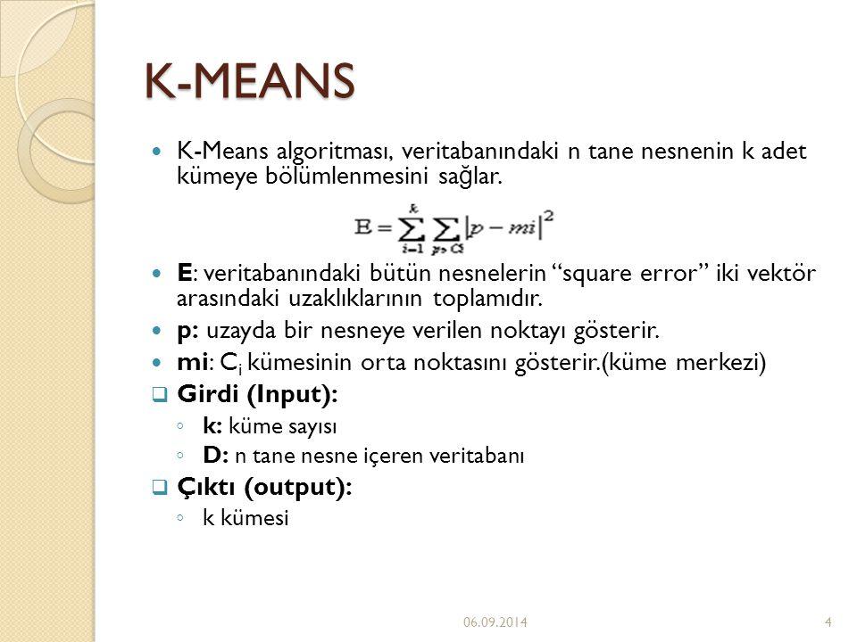 K-MEANS K-Means algoritması, veritabanındaki n tane nesnenin k adet kümeye bölümlenmesini sağlar.