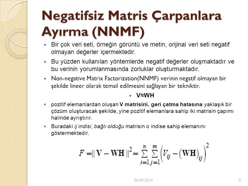 Negatifsiz Matris Çarpanlara Ayırma (NNMF)
