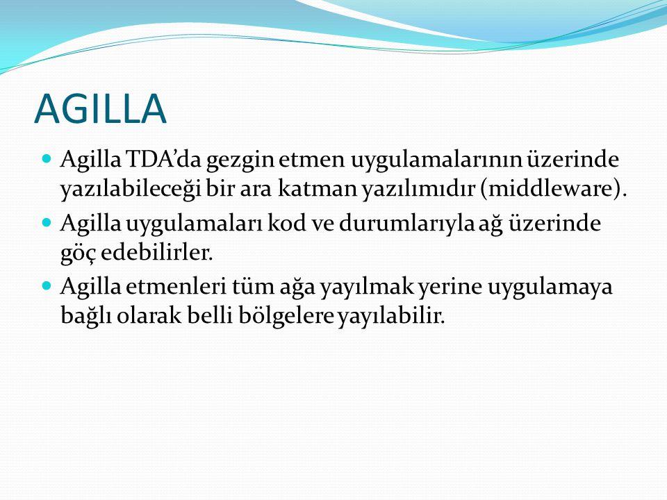 AGILLA Agilla TDA'da gezgin etmen uygulamalarının üzerinde yazılabileceği bir ara katman yazılımıdır (middleware).