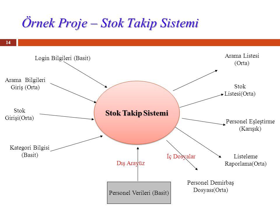 Örnek Proje – Stok Takip Sistemi