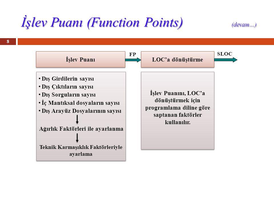İşlev Puanı (Function Points) (devam…)
