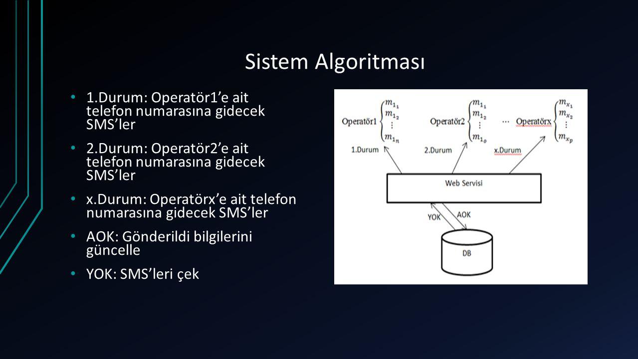 Sistem Algoritması 1.Durum: Operatör1'e ait telefon numarasına gidecek SMS'ler. 2.Durum: Operatör2'e ait telefon numarasına gidecek SMS'ler.