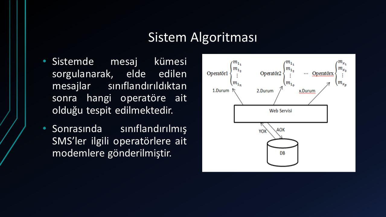 Sistem Algoritması