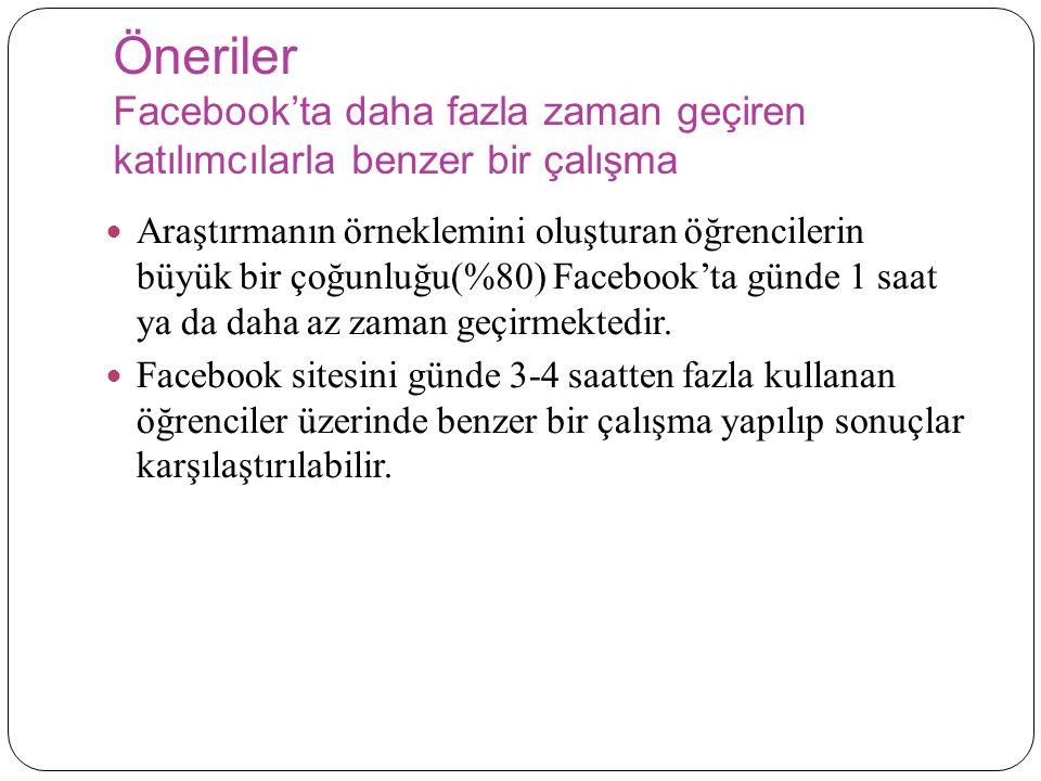 Öneriler Facebook'ta daha fazla zaman geçiren katılımcılarla benzer bir çalışma
