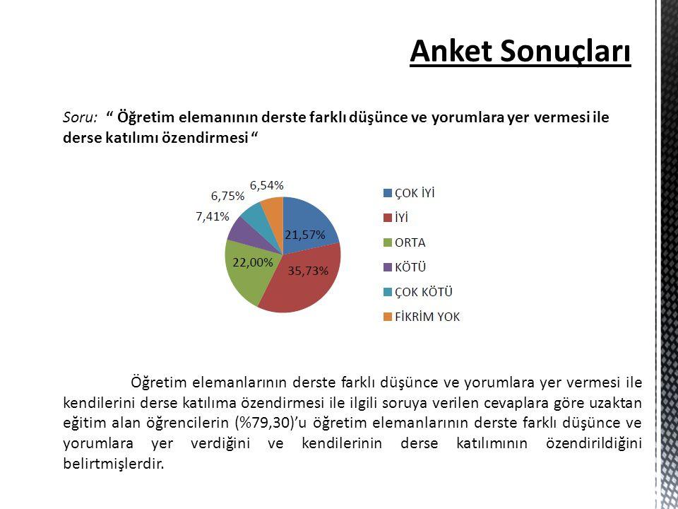 Anket Sonuçları Soru: Öğretim elemanının derste farklı düşünce ve yorumlara yer vermesi ile derse katılımı özendirmesi