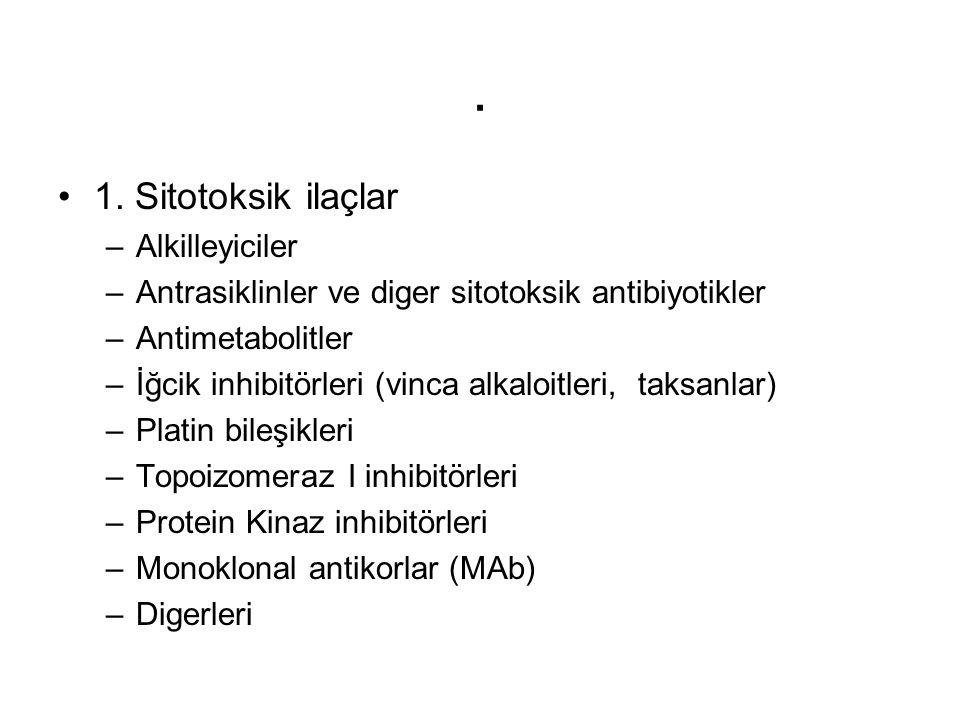 . 1. Sitotoksik ilaçlar Alkilleyiciler