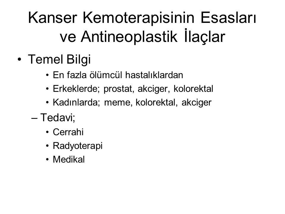 Kanser Kemoterapisinin Esasları ve Antineoplastik İlaçlar