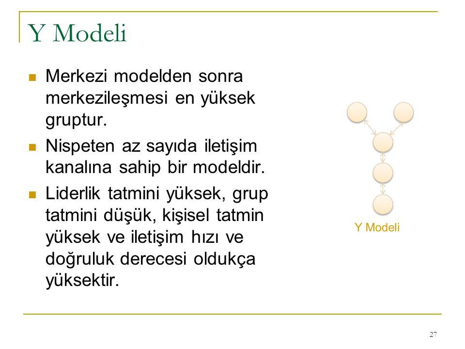 Y Modeli Merkezi modelden sonra merkezileşmesi en yüksek gruptur.