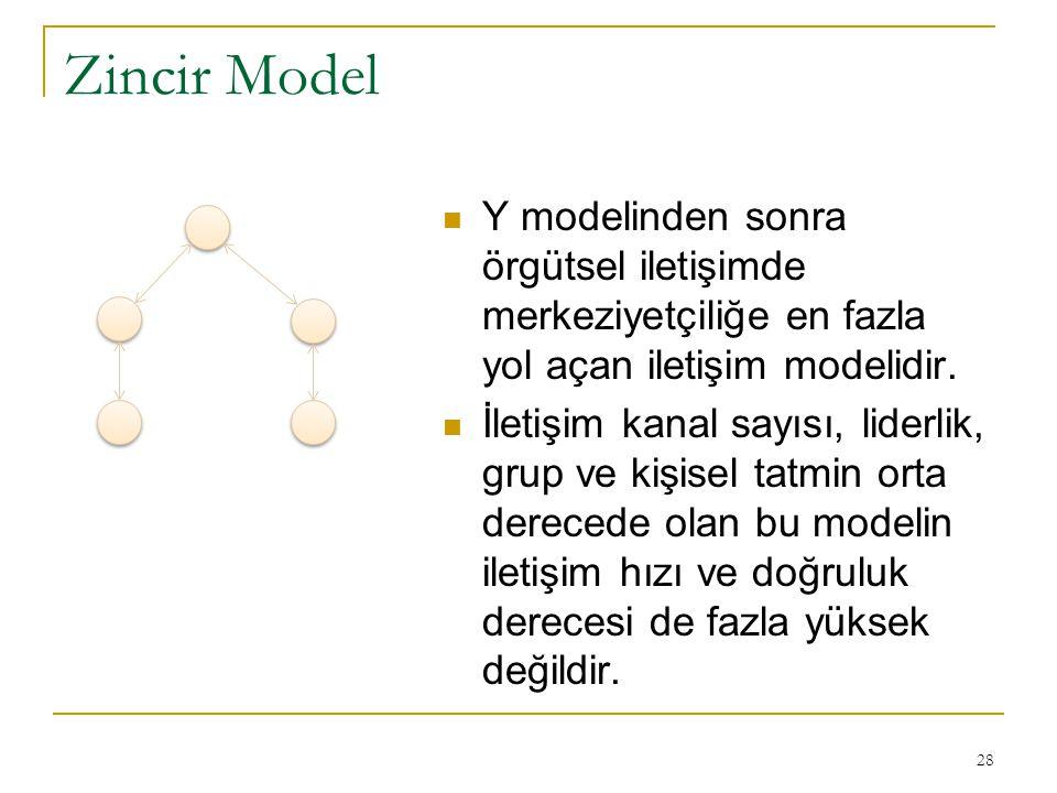 Zincir Model Y modelinden sonra örgütsel iletişimde merkeziyetçiliğe en fazla yol açan iletişim modelidir.