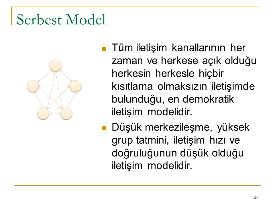 Serbest Model