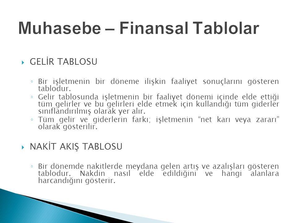 Muhasebe – Finansal Tablolar