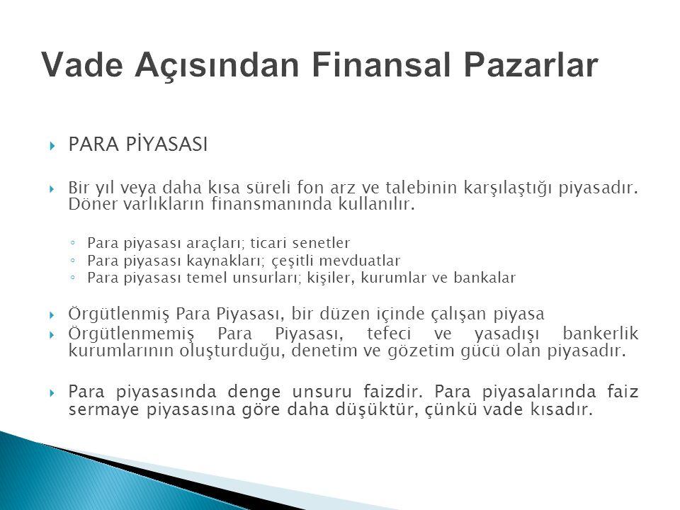 Vade Açısından Finansal Pazarlar