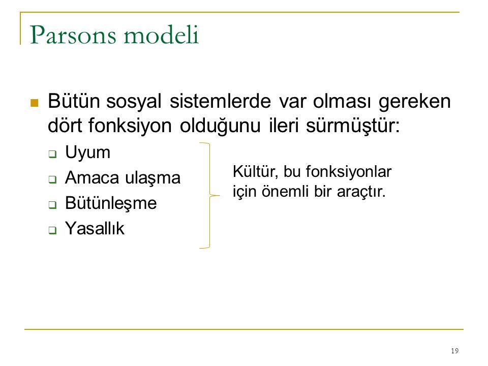 Parsons modeli Bütün sosyal sistemlerde var olması gereken dört fonksiyon olduğunu ileri sürmüştür: