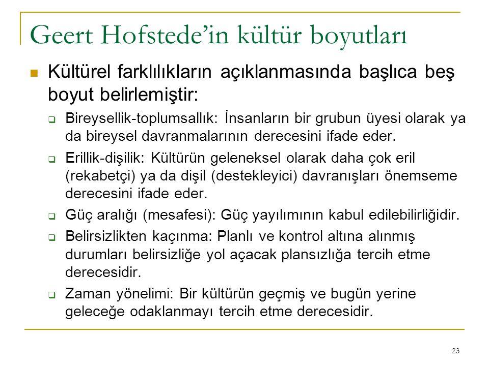 Geert Hofstede'in kültür boyutları