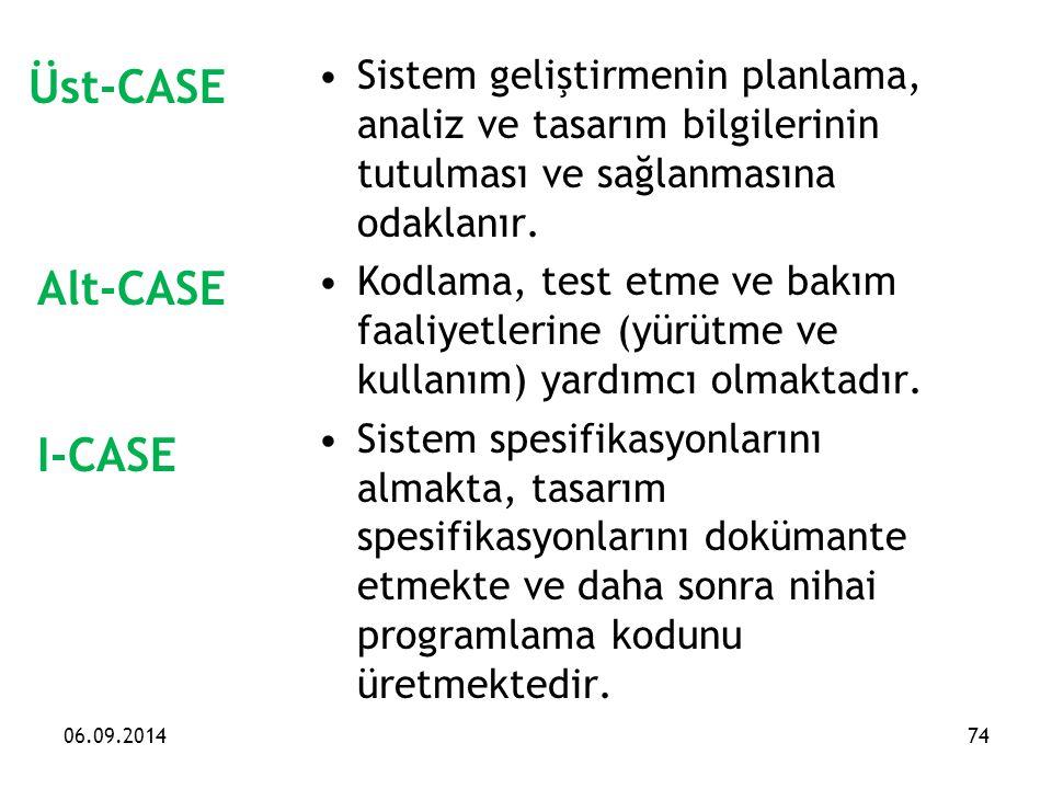 Üst-CASE Alt-CASE I-CASE