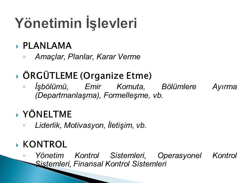 Yönetimin İşlevleri PLANLAMA ÖRGÜTLEME (Organize Etme) YÖNELTME