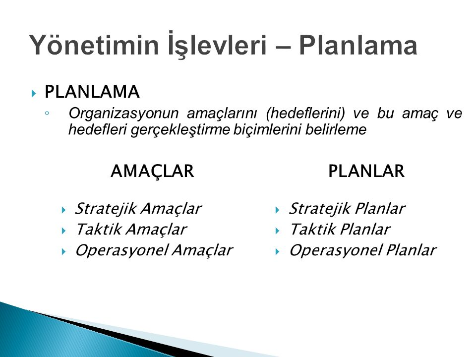 Yönetimin İşlevleri – Planlama