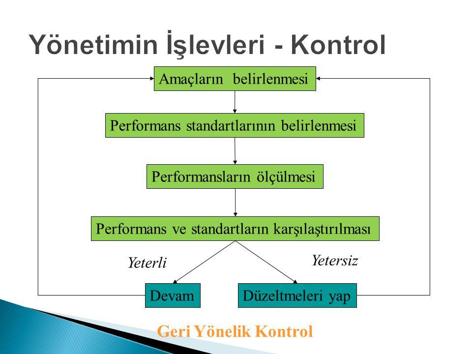 Yönetimin İşlevleri - Kontrol