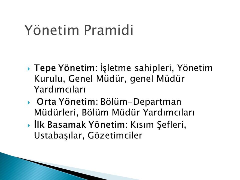 Yönetim Pramidi Tepe Yönetim: İşletme sahipleri, Yönetim Kurulu, Genel Müdür, genel Müdür Yardımcıları.