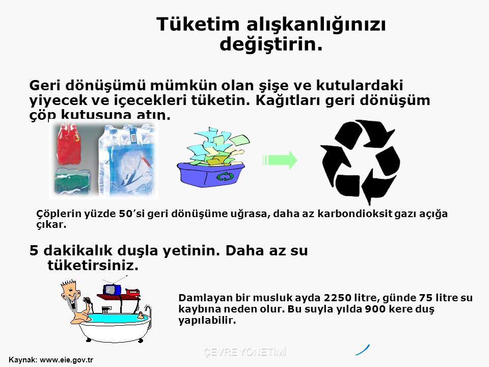 Tüketim alışkanlığınızı değiştirin.