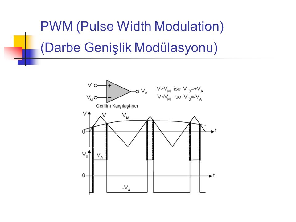 PWM (Pulse Width Modulation) (Darbe Genişlik Modülasyonu)