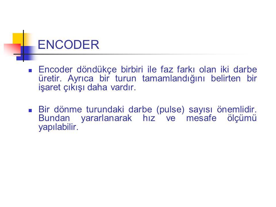 ENCODER Encoder döndükçe birbiri ile faz farkı olan iki darbe üretir. Ayrıca bir turun tamamlandığını belirten bir işaret çıkışı daha vardır.
